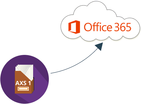 AXS One to office 365 email archive migration